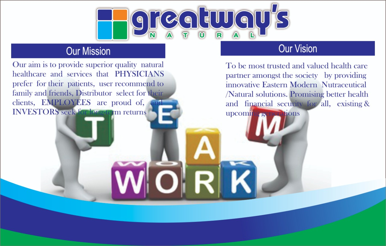 https://www.pakpositions.com/company/greatways-natural